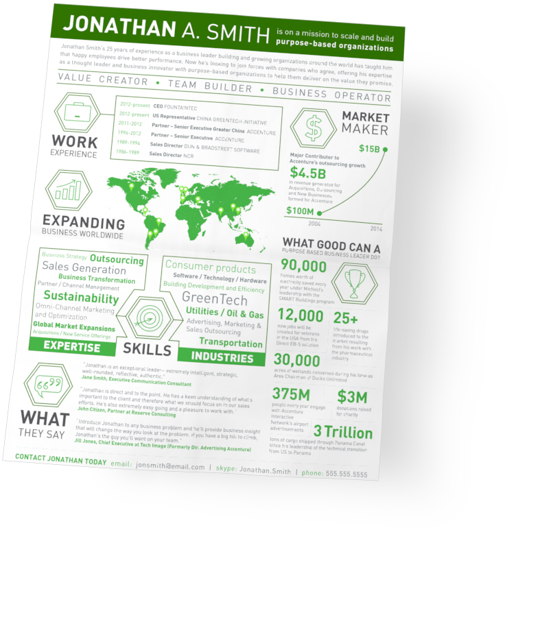 Infographic Resumes | The World's Most Enthusiastic, Attention