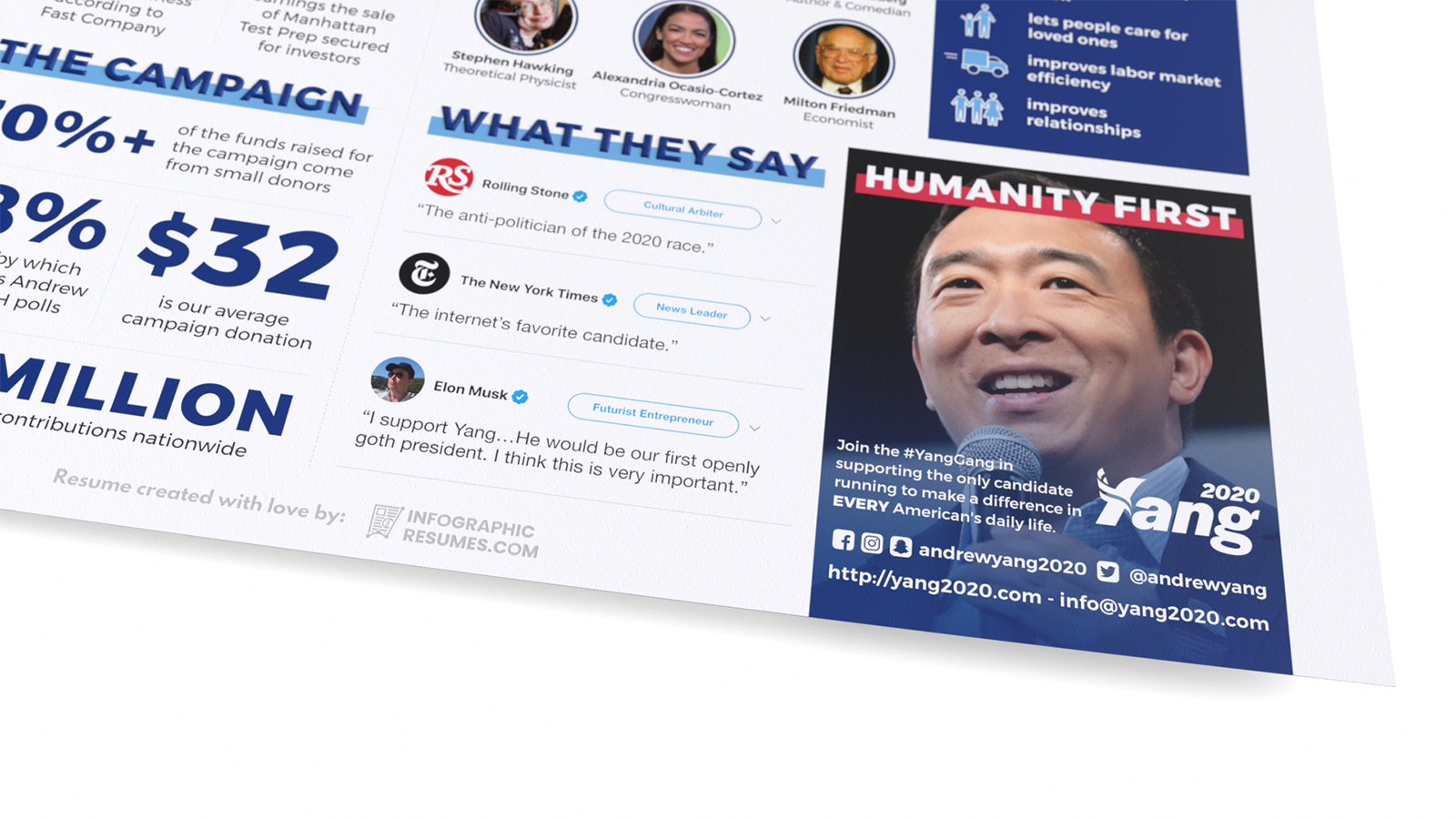 andrew yang resume candiate resume andrew yang's résumé