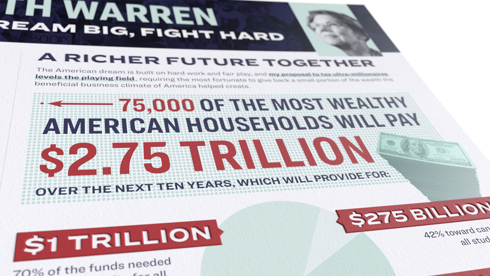 We made Elizabeth Warren a Résumé with Her Campaign's Fonts